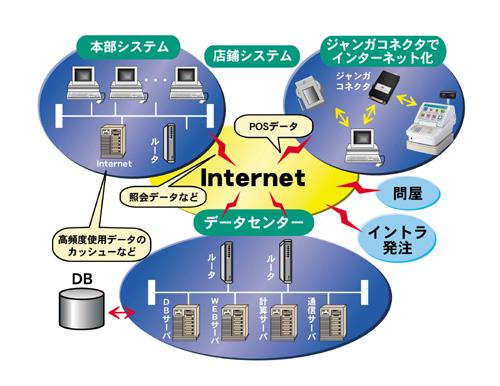 pos system jpg